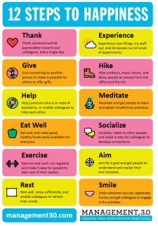 2016-10-08-09_31_58-12-steps-to-happiness-v1-00-poster-color-pdf-et-5-pages-supplementaires-%e2%80%8e-micro
