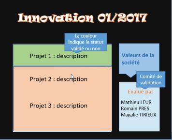 2017-02-22-00_10_14-innovation